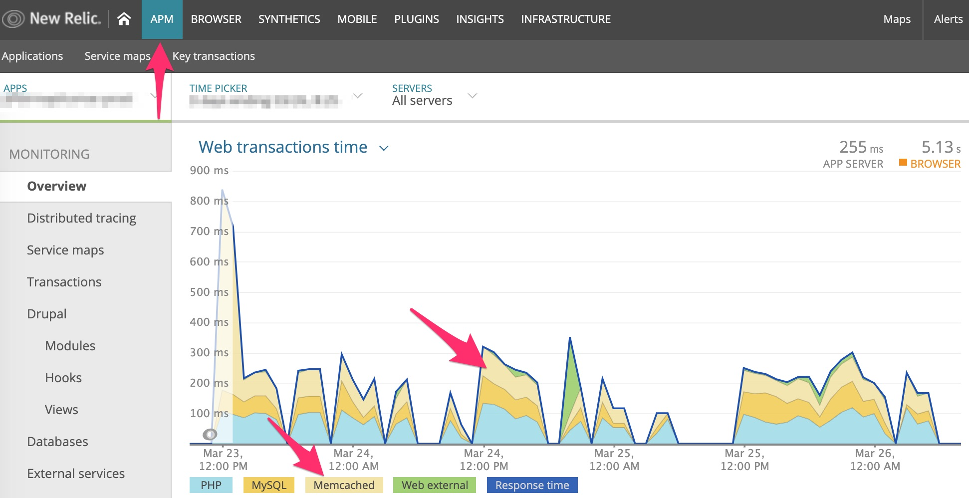 New Relic Memcache overview