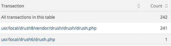 newrelic-drush-transactions-1